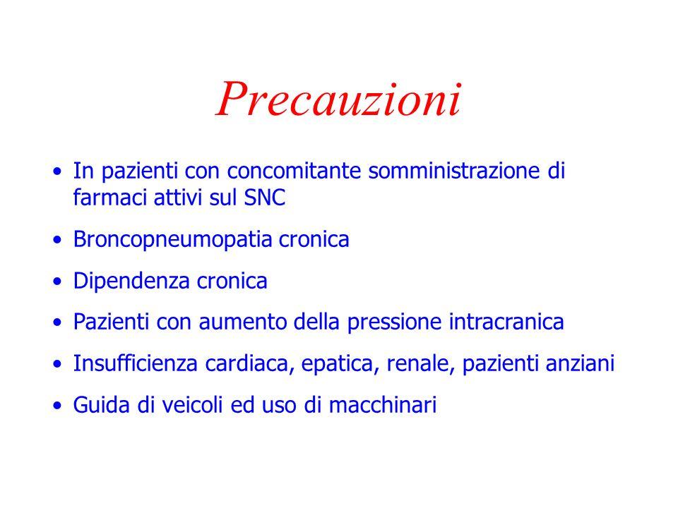 Precauzioni In pazienti con concomitante somministrazione di farmaci attivi sul SNC. Broncopneumopatia cronica.