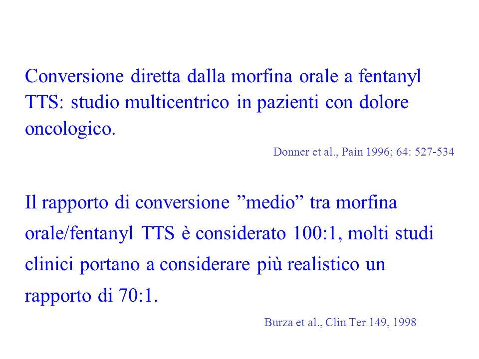 Conversione diretta dalla morfina orale a fentanyl TTS: studio multicentrico in pazienti con dolore oncologico.