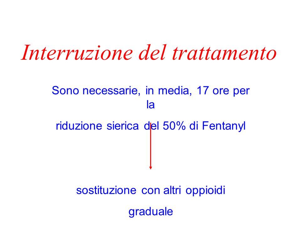 Interruzione del trattamento