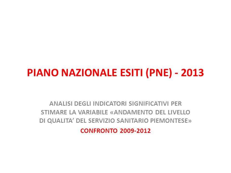 PIANO NAZIONALE ESITI (PNE) - 2013