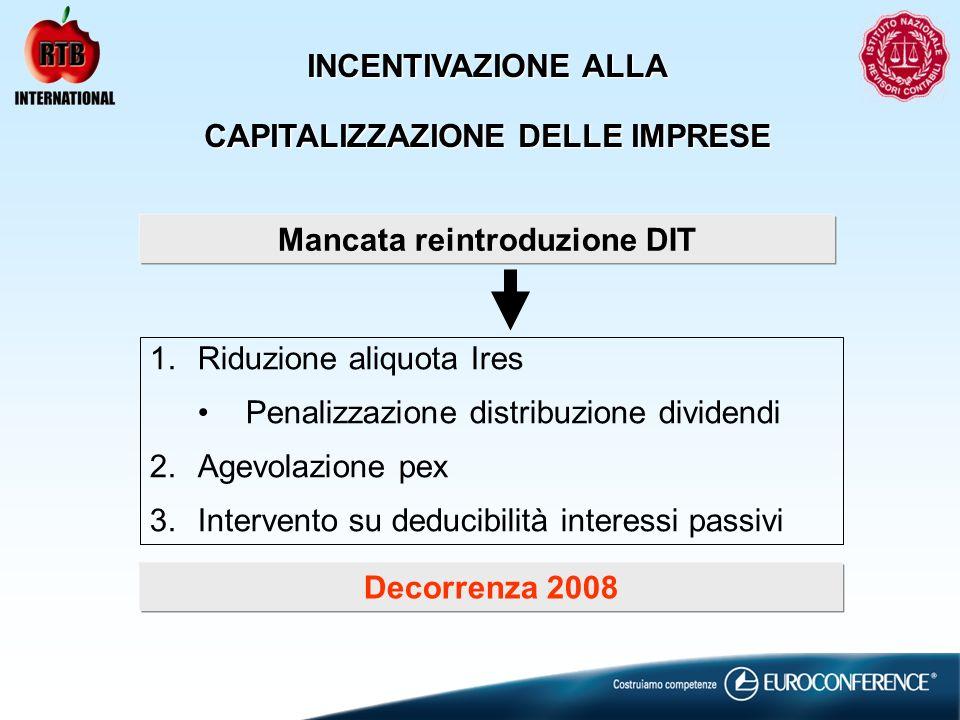 CAPITALIZZAZIONE DELLE IMPRESE Mancata reintroduzione DIT