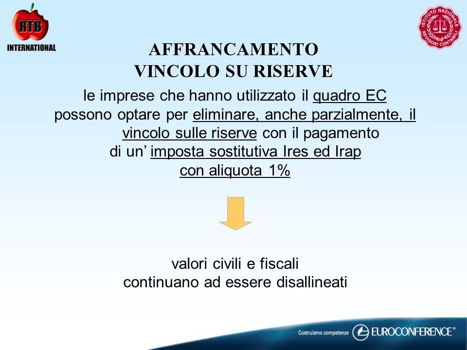 AFFRANCAMENTO VINCOLO SU RISERVE