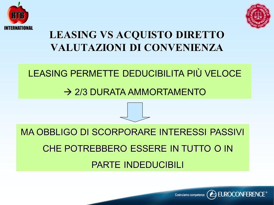 LEASING VS ACQUISTO DIRETTO VALUTAZIONI DI CONVENIENZA