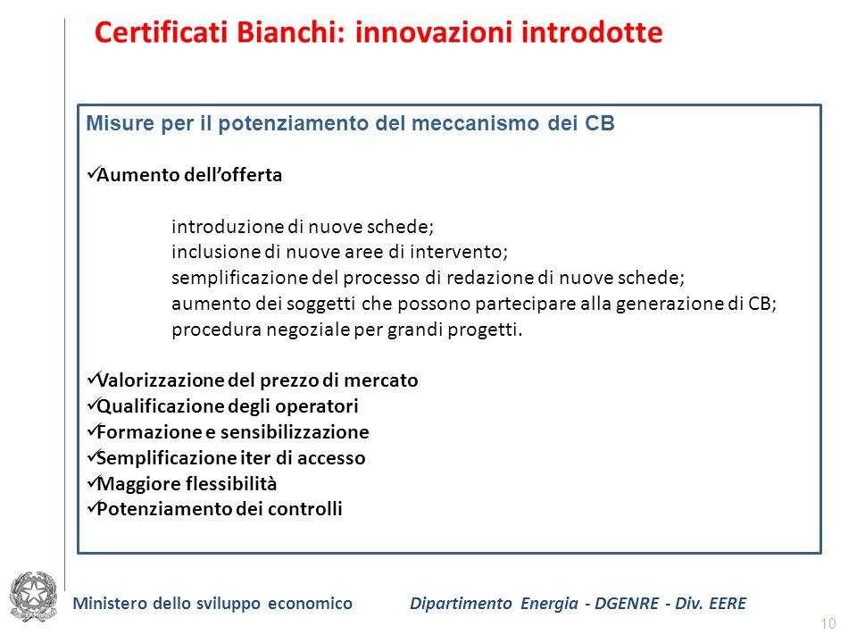 Certificati Bianchi: innovazioni introdotte