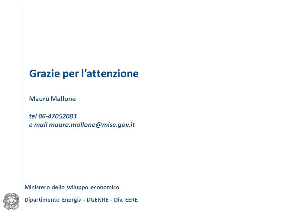 Grazie per l'attenzione Mauro Mallone tel 06-47052083 e mail mauro