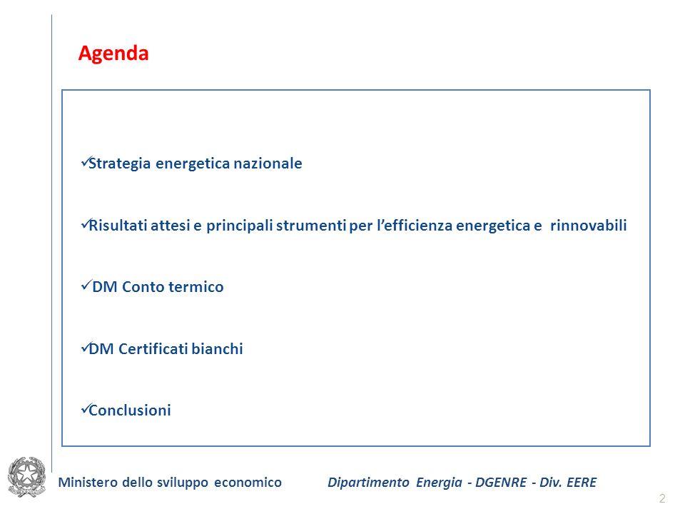 Agenda Strategia energetica nazionale