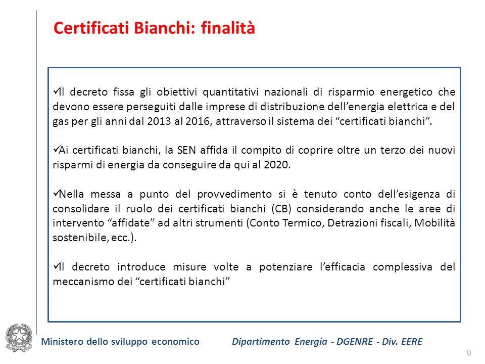 Certificati Bianchi: finalità