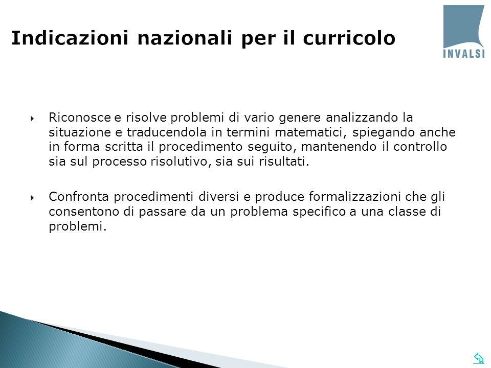 Indicazioni nazionali per il curricolo