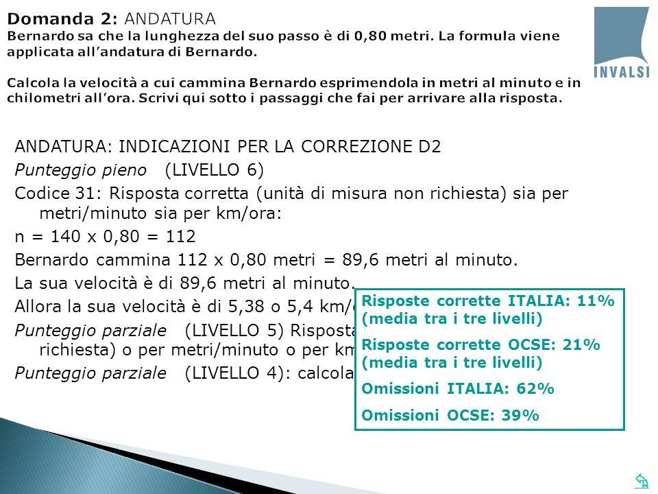 ANDATURA: INDICAZIONI PER LA CORREZIONE D2 Punteggio pieno (LIVELLO 6)