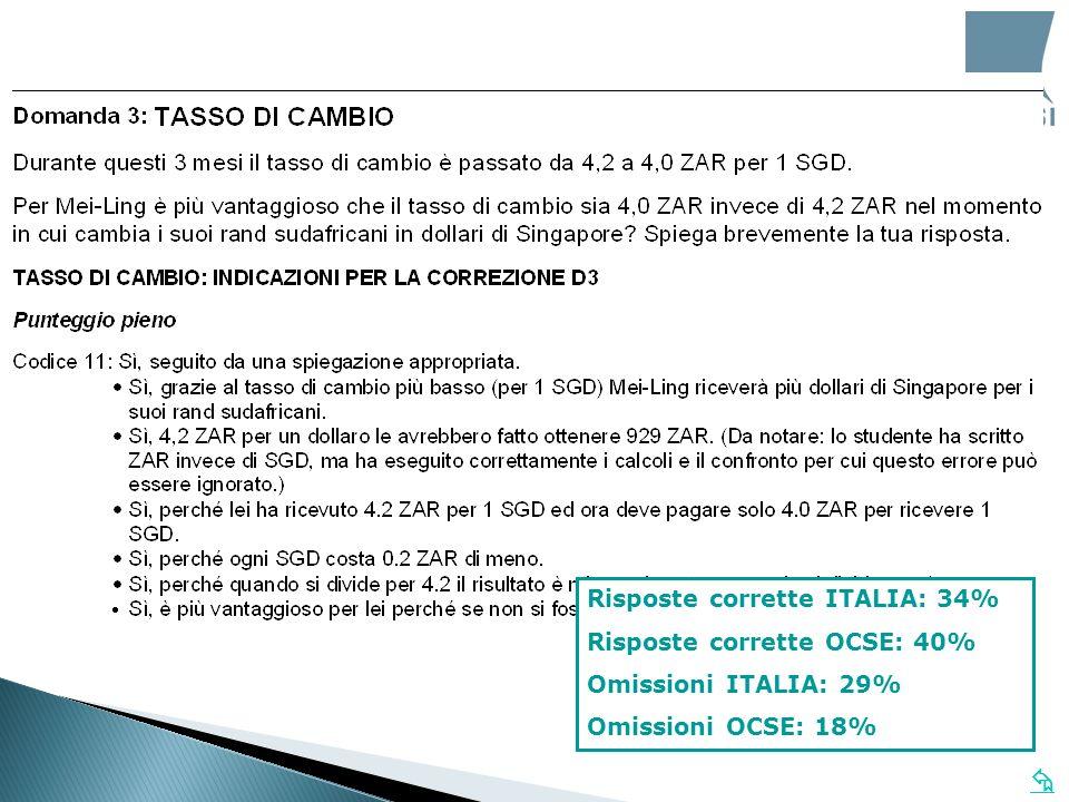 Risposte corrette ITALIA: 34%