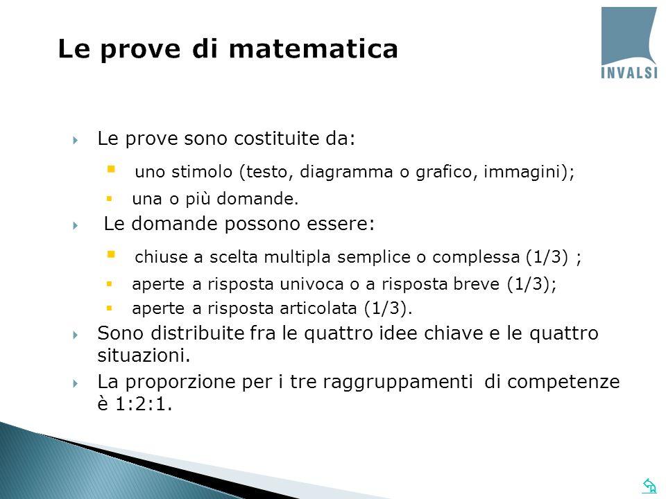 Le prove di matematica Le prove sono costituite da: uno stimolo (testo, diagramma o grafico, immagini);