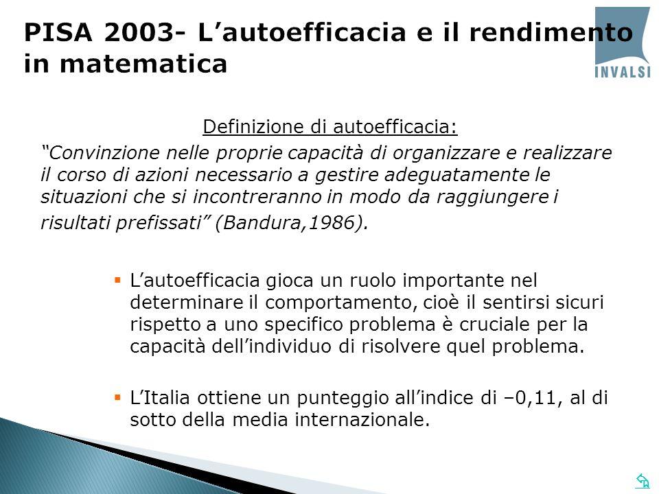 PISA 2003- L'autoefficacia e il rendimento in matematica