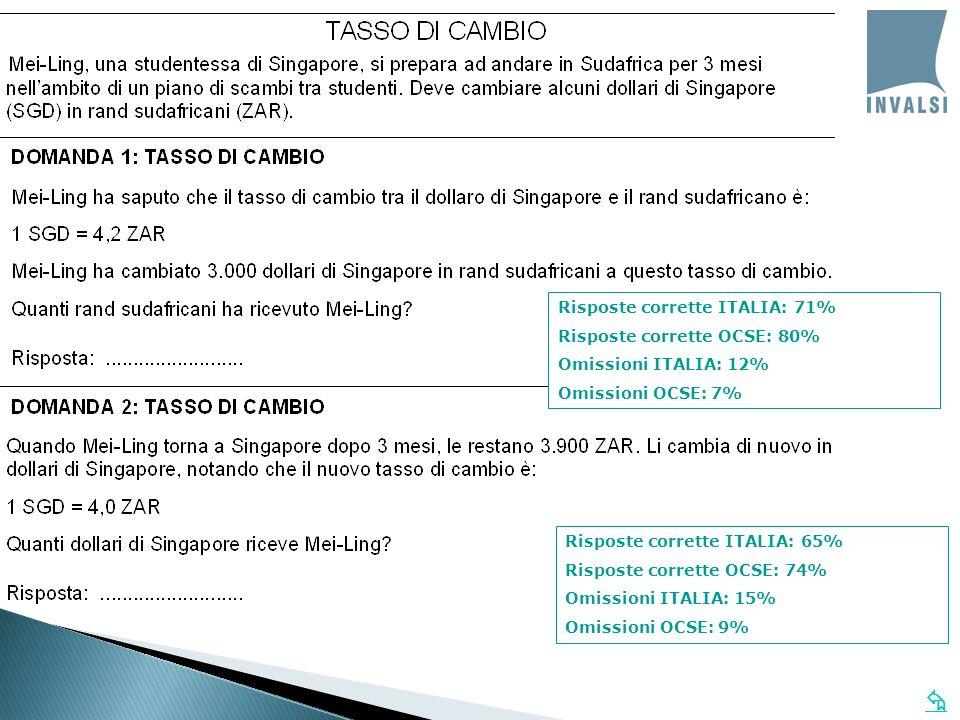 Risposte corrette ITALIA: 71%