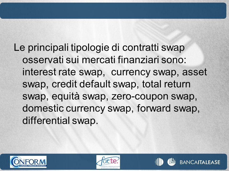 Le principali tipologie di contratti swap osservati sui mercati finanziari sono: interest rate swap, currency swap, asset swap, credit default swap, total return swap, equità swap, zero-coupon swap, domestic currency swap, forward swap, differential swap.