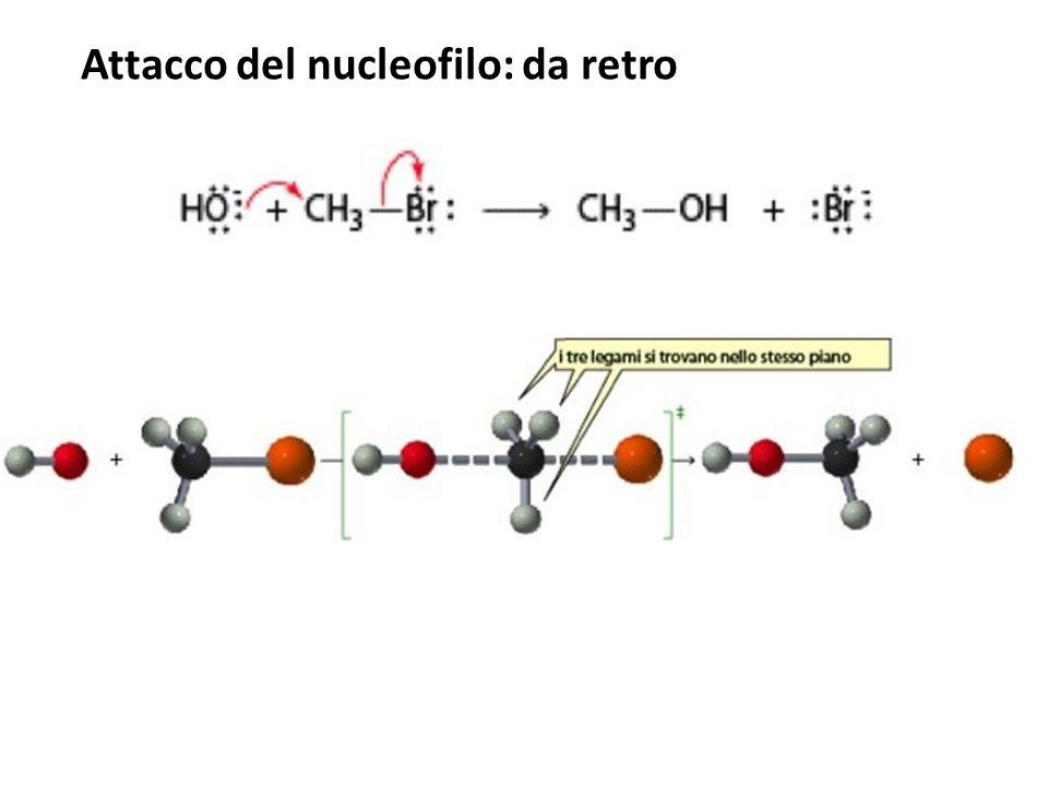 Attacco del nucleofilo: da retro