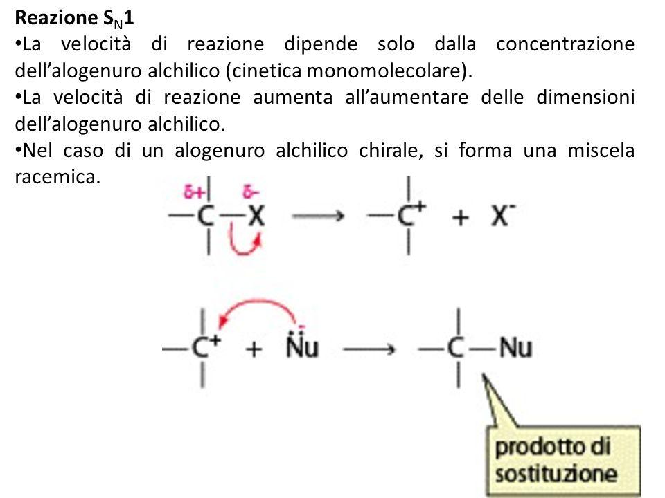 Reazione SN1 La velocità di reazione dipende solo dalla concentrazione dell'alogenuro alchilico (cinetica monomolecolare).
