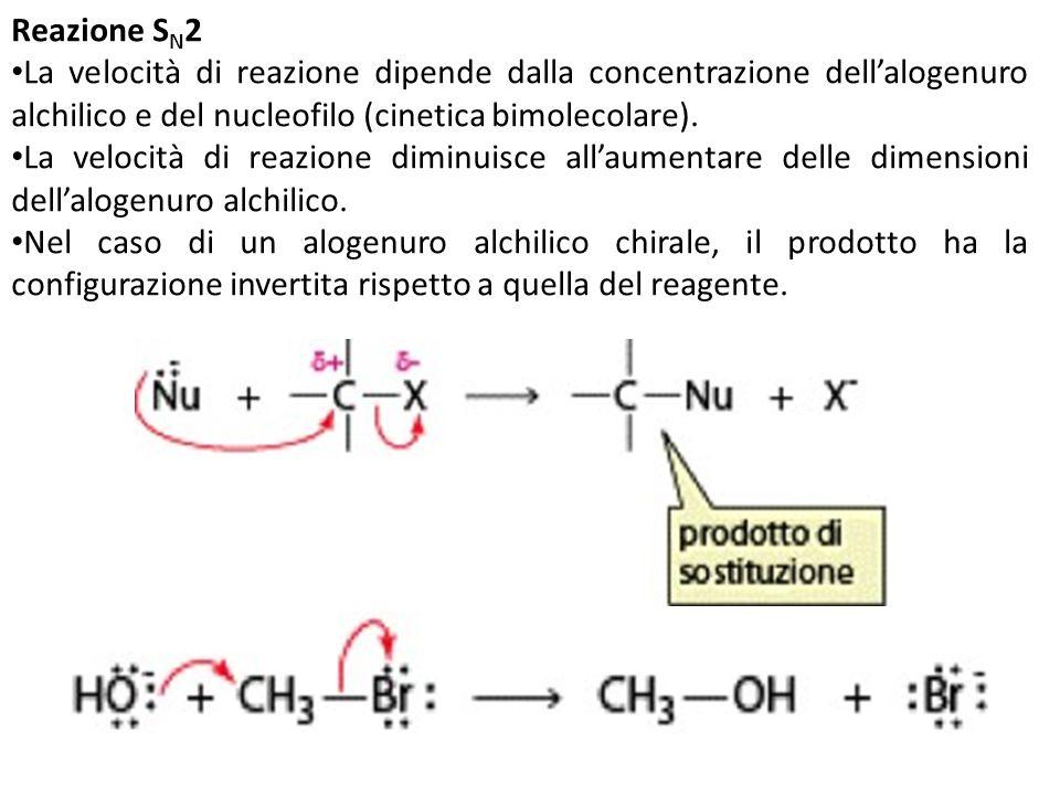 Reazione SN2 La velocità di reazione dipende dalla concentrazione dell'alogenuro alchilico e del nucleofilo (cinetica bimolecolare).