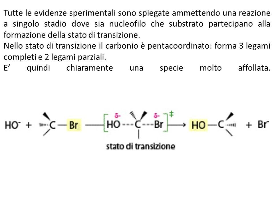 Tutte le evidenze sperimentali sono spiegate ammettendo una reazione a singolo stadio dove sia nucleofilo che substrato partecipano alla formazione della stato di transizione.