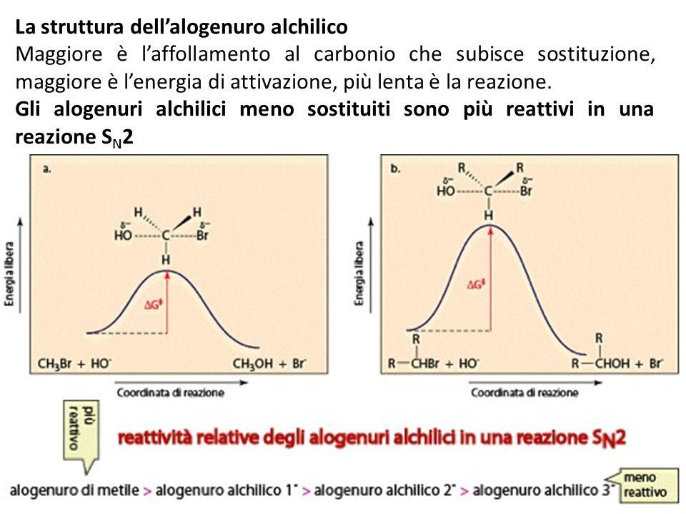 La struttura dell'alogenuro alchilico