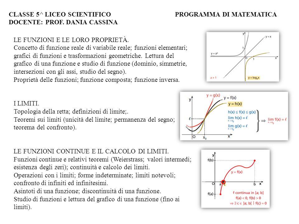 CLASSE 5^ LICEO SCIENTIFICO PROGRAMMA DI MATEMATICA DOCENTE: PROF