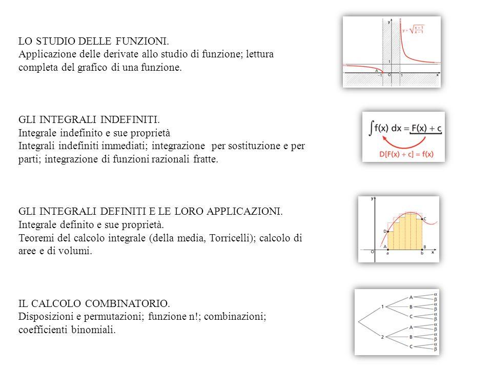 LO STUDIO DELLE FUNZIONI.
