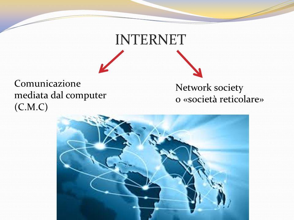 INTERNET Comunicazione mediata dal computer (C.M.C) Network society