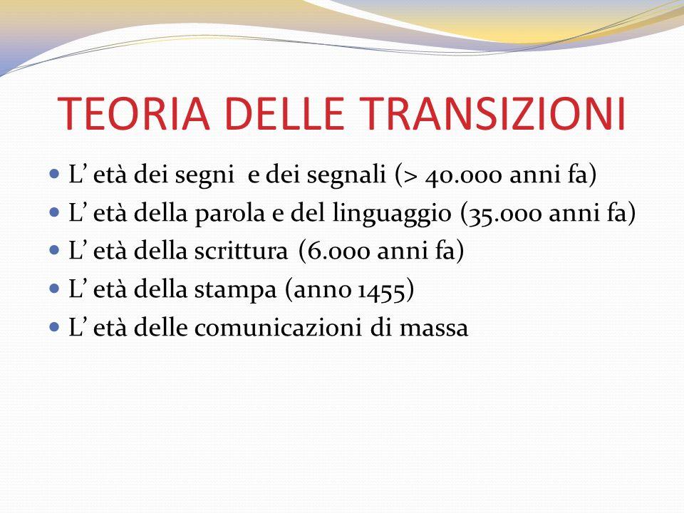 TEORIA DELLE TRANSIZIONI