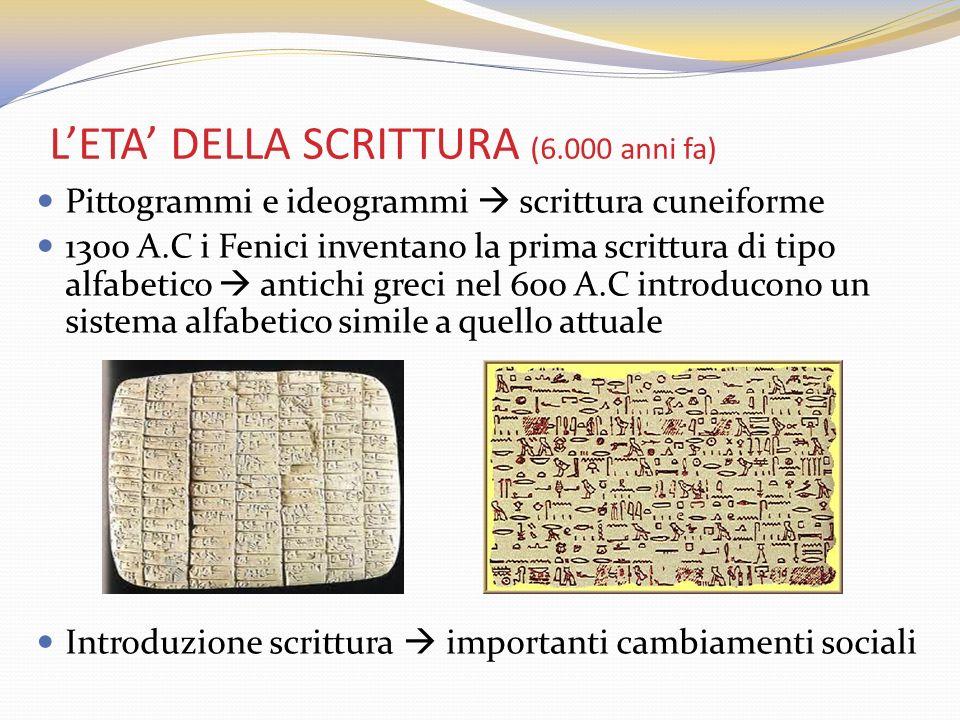 L'ETA' DELLA SCRITTURA (6.000 anni fa)