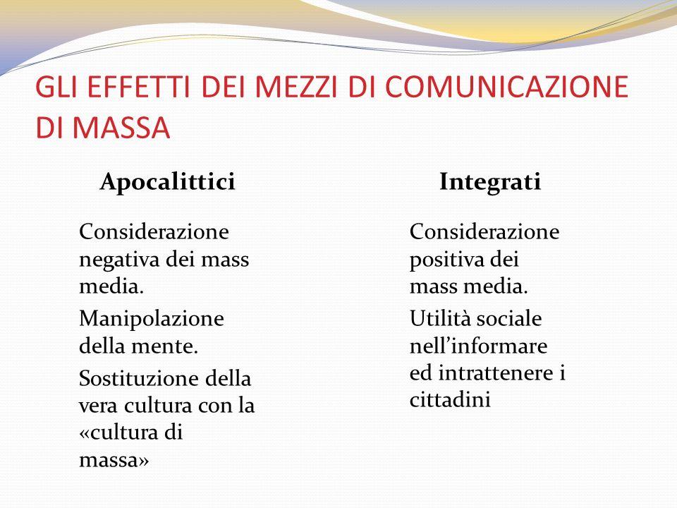 GLI EFFETTI DEI MEZZI DI COMUNICAZIONE DI MASSA
