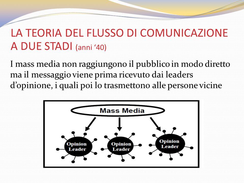 LA TEORIA DEL FLUSSO DI COMUNICAZIONE A DUE STADI (anni '40)
