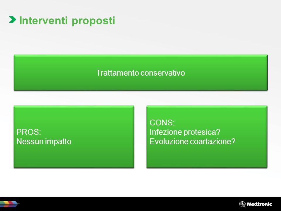 Interventi proposti Trattamento endovascolare, mediante posizionamento di endoprotesi. Trattamento conservativo.