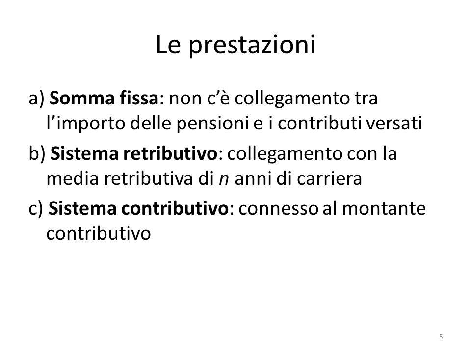 Le prestazioni a) Somma fissa: non c'è collegamento tra l'importo delle pensioni e i contributi versati.