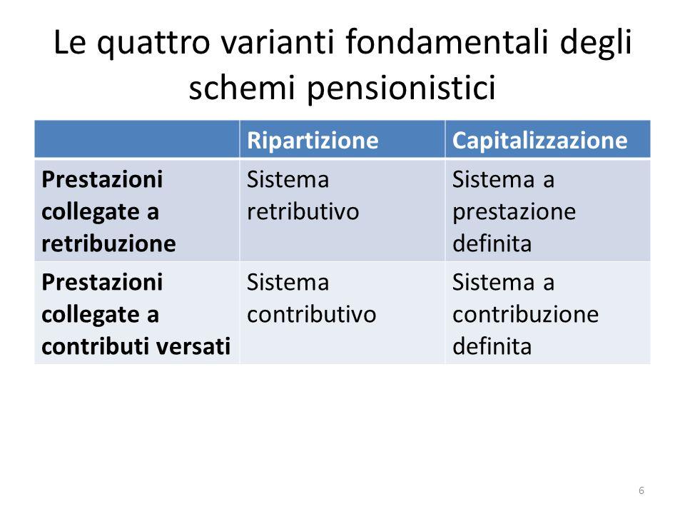 Le quattro varianti fondamentali degli schemi pensionistici