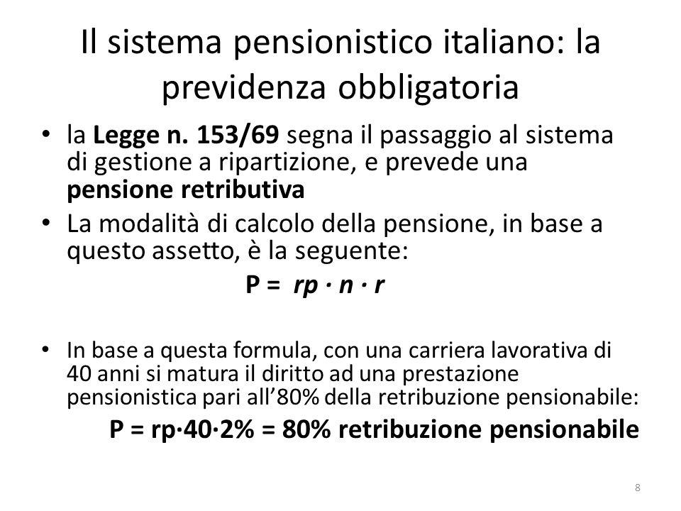Il sistema pensionistico italiano: la previdenza obbligatoria