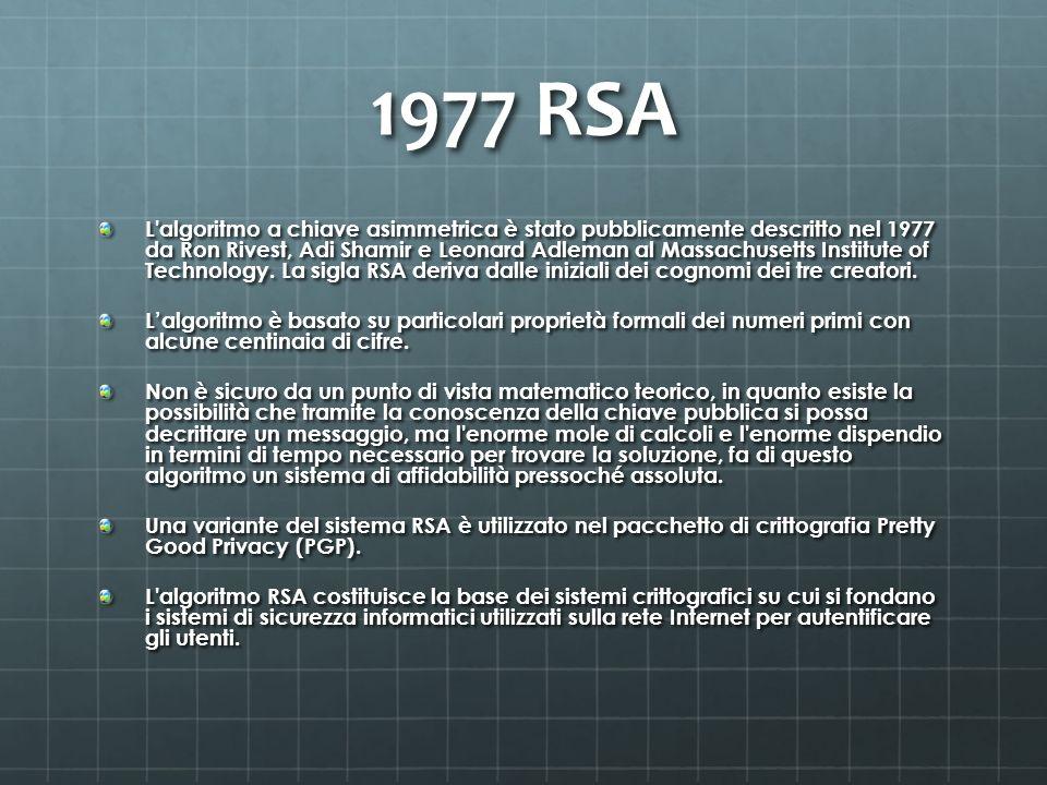 1977 RSA