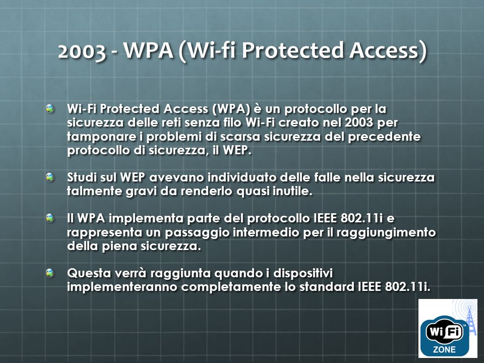 2003 - WPA (Wi-fi Protected Access)