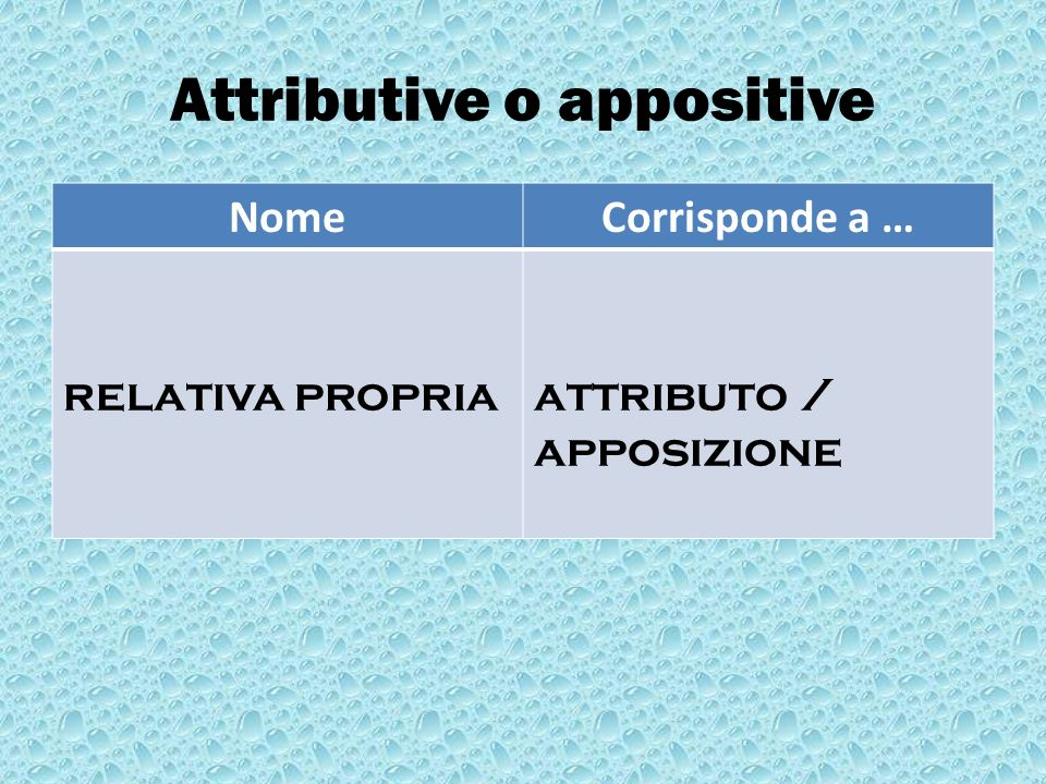 Attributive o appositive