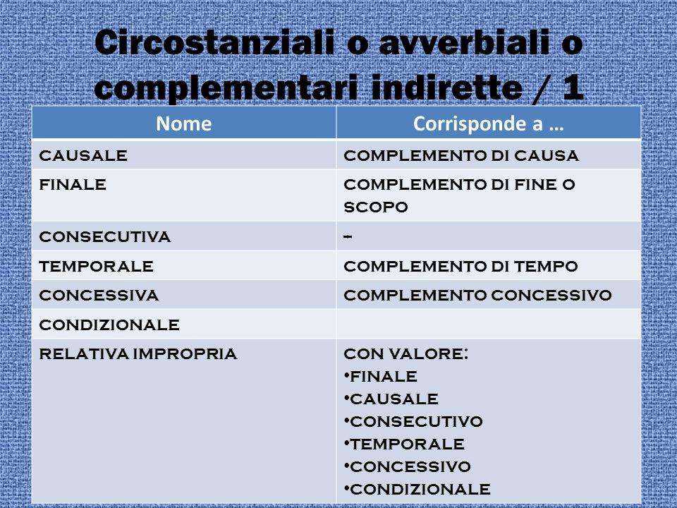 Circostanziali o avverbiali o complementari indirette / 1