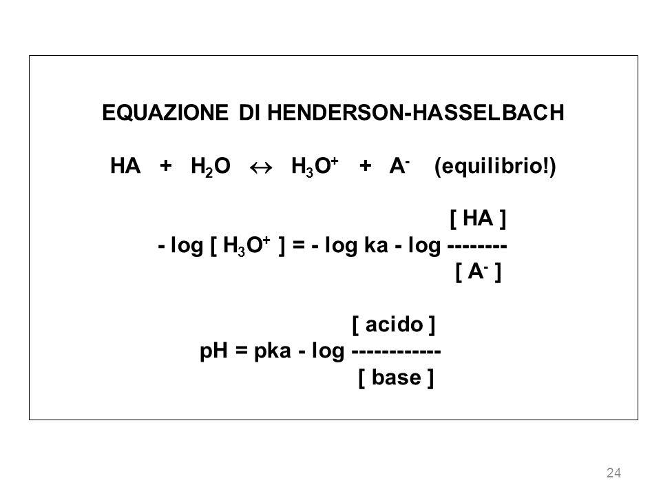 EQUAZIONE DI HENDERSON-HASSELBACH HA + H2O  H3O+ + A- (equilibrio!)