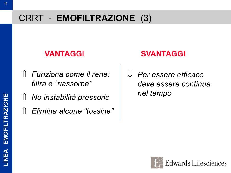 CRRT - EMOFILTRAZIONE (3)