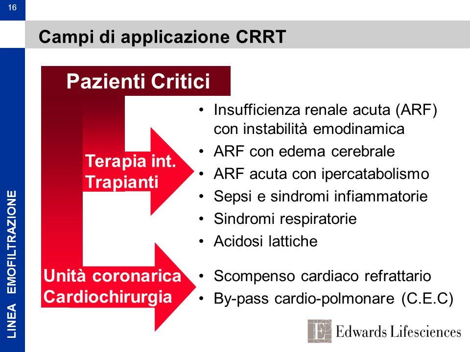 Campi di applicazione CRRT