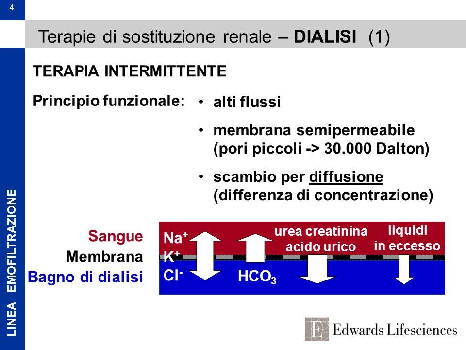 Terapie di sostituzione renale – DIALISI (1)