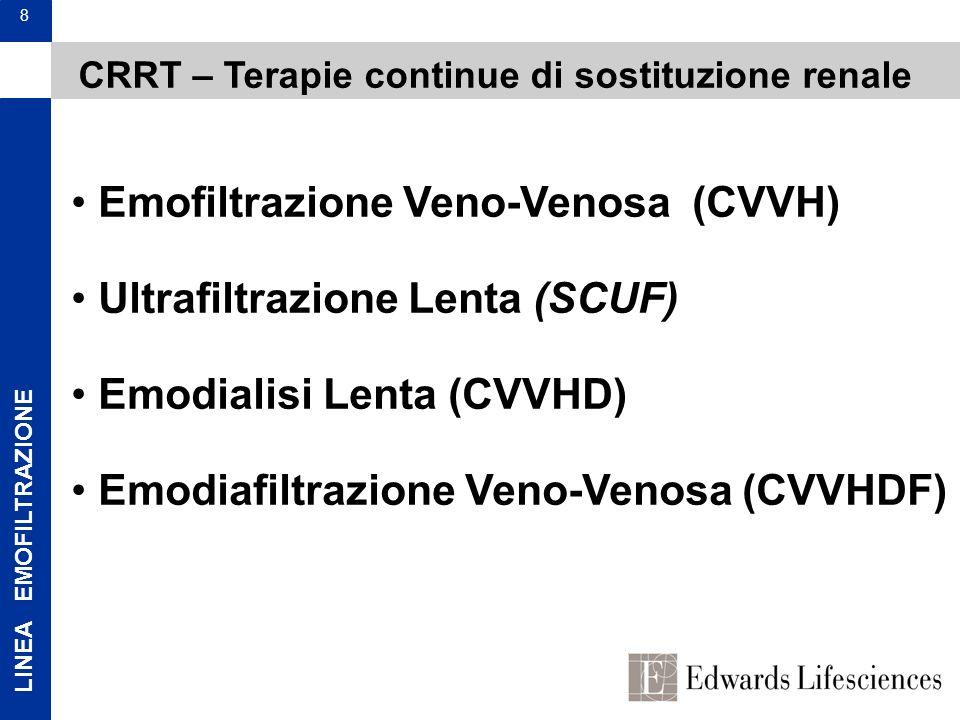 Emofiltrazione Veno-Venosa (CVVH) Ultrafiltrazione Lenta (SCUF)
