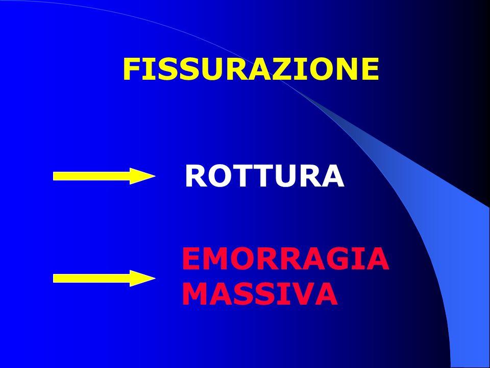 FISSURAZIONE ROTTURA EMORRAGIA MASSIVA