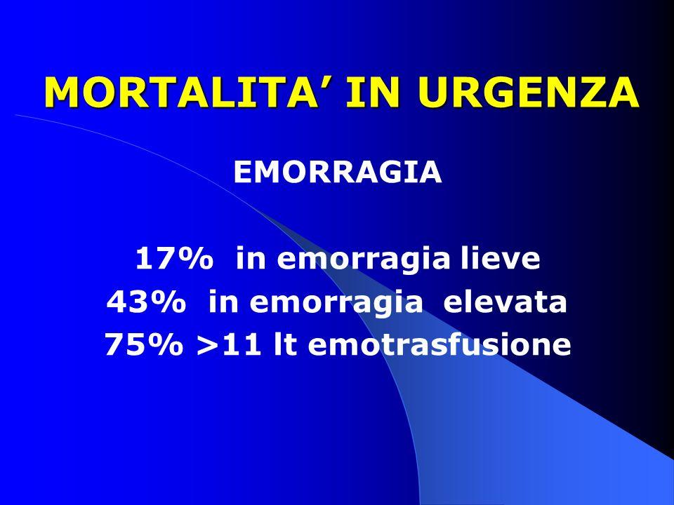 75% >11 lt emotrasfusione