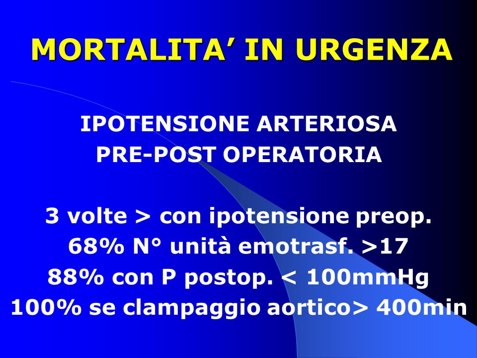 MORTALITA' IN URGENZA IPOTENSIONE ARTERIOSA PRE-POST OPERATORIA