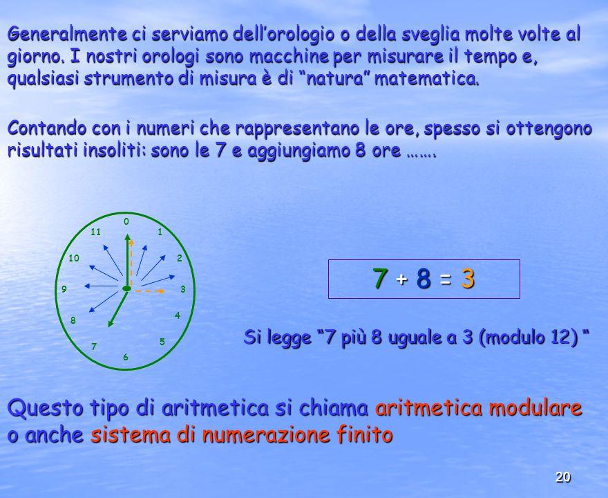 Generalmente ci serviamo dell'orologio o della sveglia molte volte al giorno. I nostri orologi sono macchine per misurare il tempo e, qualsiasi strumento di misura è di natura matematica.