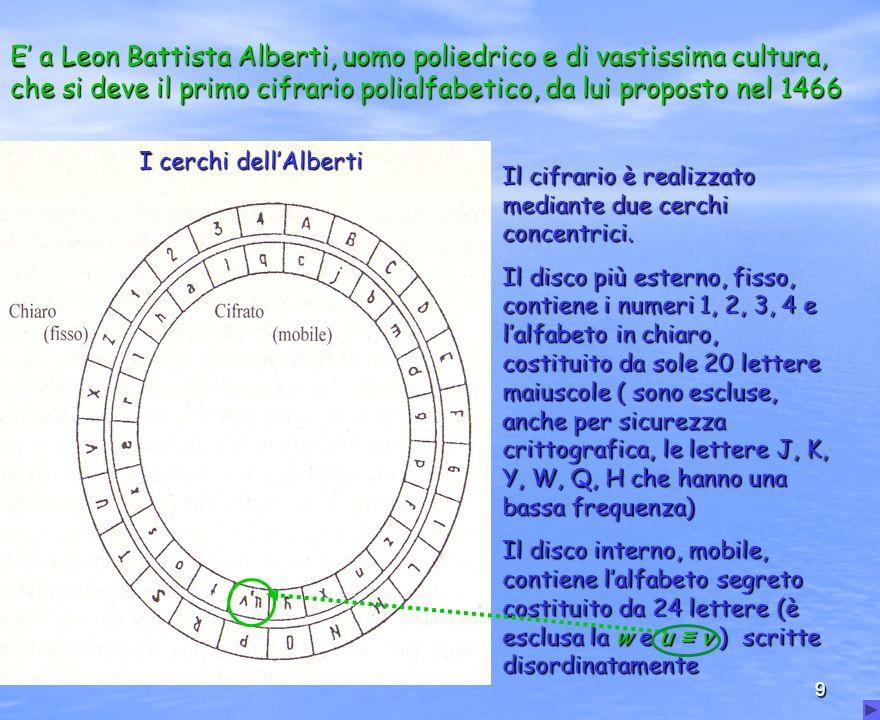 E' a Leon Battista Alberti, uomo poliedrico e di vastissima cultura, che si deve il primo cifrario polialfabetico, da lui proposto nel 1466