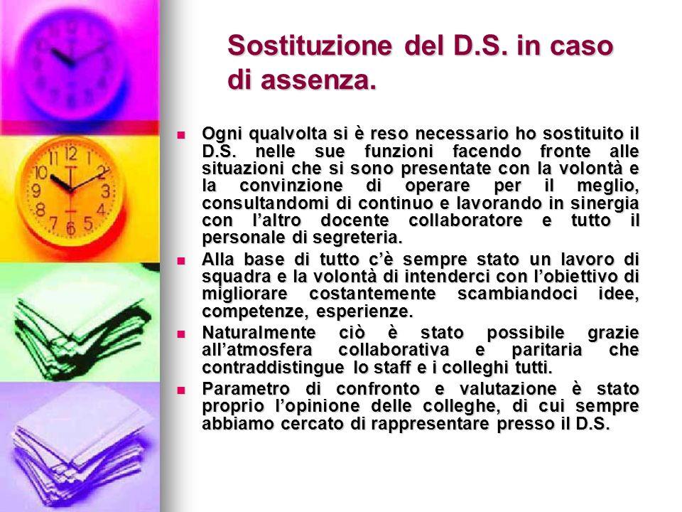 Sostituzione del D.S. in caso di assenza.