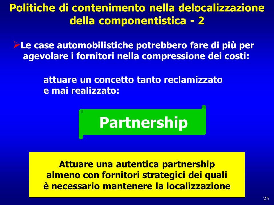 Politiche di contenimento nella delocalizzazione della componentistica - 2